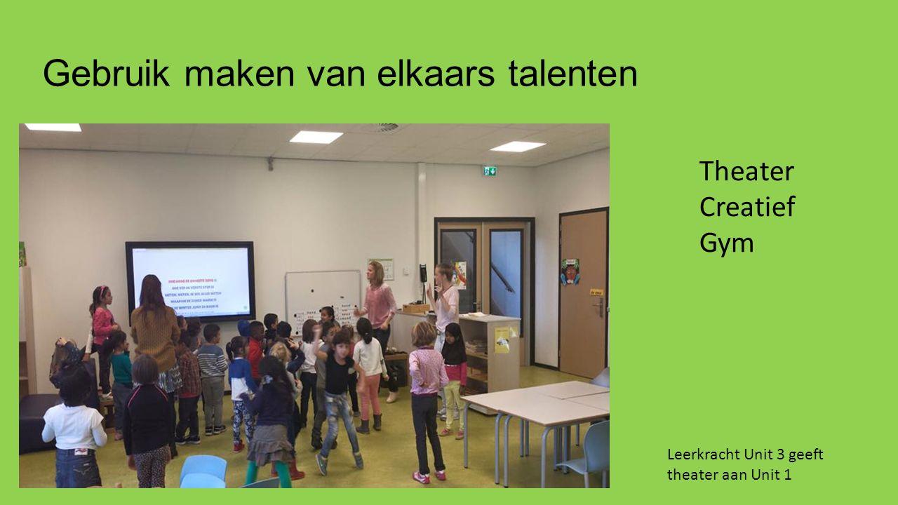 Gebruik maken van elkaars talenten Theater Creatief Gym Leerkracht Unit 3 geeft theater aan Unit 1
