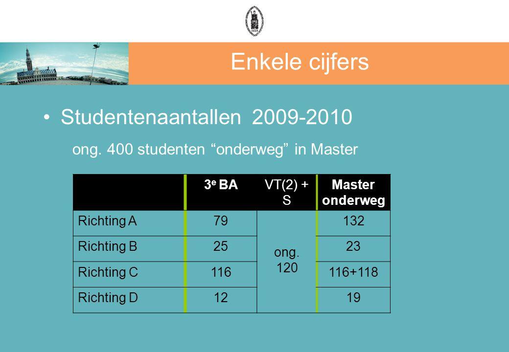 "Enkele cijfers Studentenaantallen 2009-2010 ong. 400 studenten ""onderweg"" in Master 3 e BAVT(2) + S Master onderweg Richting A79 ong. 120 132 Richting"