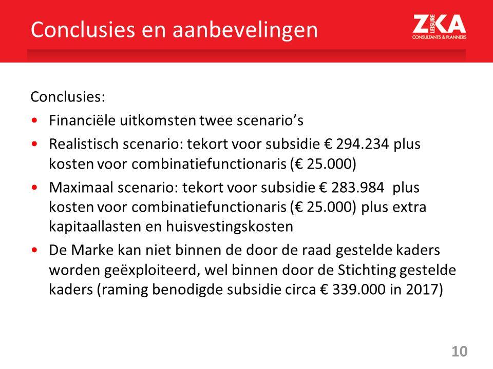 10 Conclusies: Financiële uitkomsten twee scenario's Realistisch scenario: tekort voor subsidie € 294.234 plus kosten voor combinatiefunctionaris (€ 2