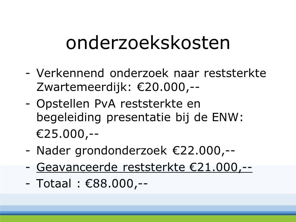 onderzoekskosten -Verkennend onderzoek naar reststerkte Zwartemeerdijk: €20.000,-- -Opstellen PvA reststerkte en begeleiding presentatie bij de ENW: €