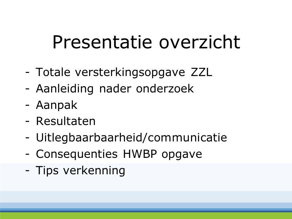 Presentatie overzicht -Totale versterkingsopgave ZZL -Aanleiding nader onderzoek -Aanpak -Resultaten -Uitlegbaarbaarheid/communicatie -Consequenties H