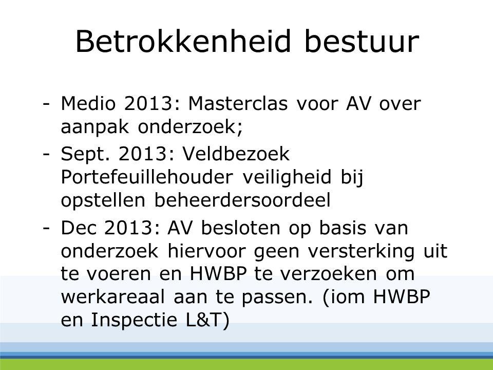 Betrokkenheid bestuur -Medio 2013: Masterclas voor AV over aanpak onderzoek; -Sept. 2013: Veldbezoek Portefeuillehouder veiligheid bij opstellen behee