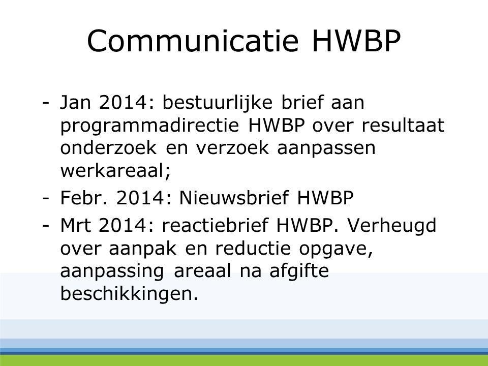 Communicatie HWBP -Jan 2014: bestuurlijke brief aan programmadirectie HWBP over resultaat onderzoek en verzoek aanpassen werkareaal; -Febr. 2014: Nieu