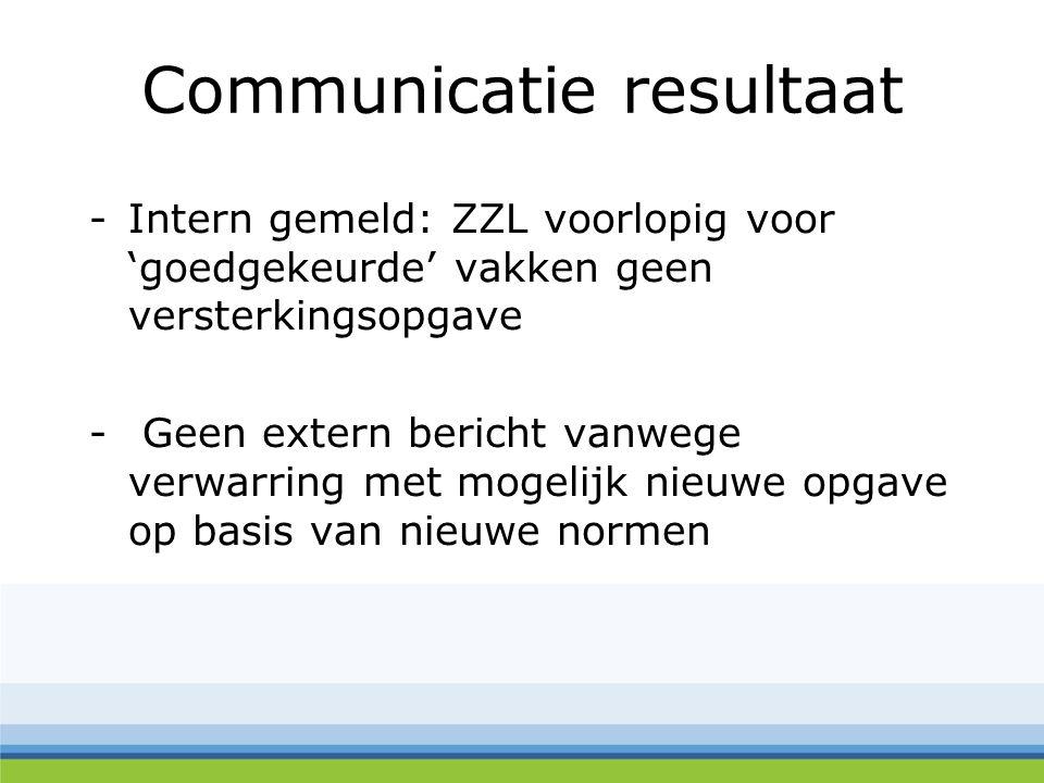 Communicatie resultaat -Intern gemeld: ZZL voorlopig voor 'goedgekeurde' vakken geen versterkingsopgave - Geen extern bericht vanwege verwarring met m
