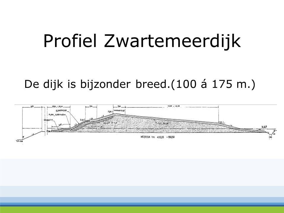 Profiel Zwartemeerdijk De dijk is bijzonder breed.(100 á 175 m.)