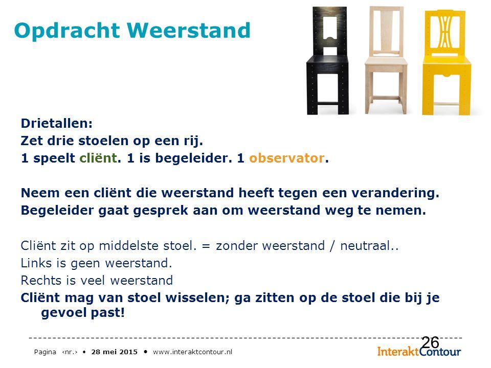 Pagina ‹nr.› 28 mei 2015 www.interaktcontour.nl Opdracht Weerstand Drietallen: Zet drie stoelen op een rij. 1 speelt cliënt. 1 is begeleider. 1 observ