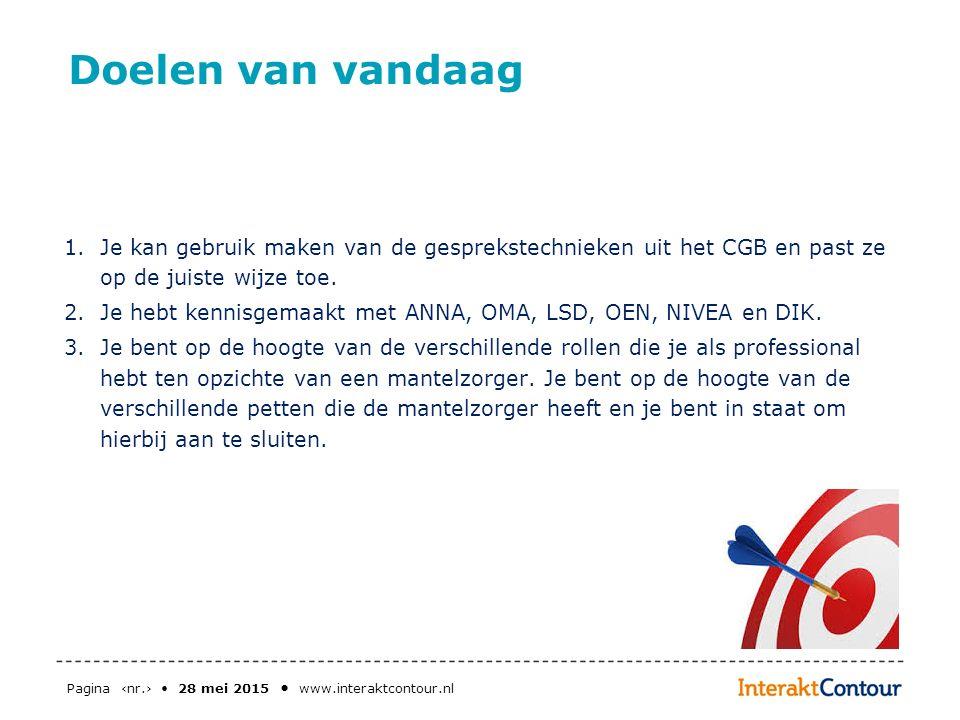 Pagina ‹nr.› 28 mei 2015 www.interaktcontour.nl Doelen van vandaag 1.Je kan gebruik maken van de gesprekstechnieken uit het CGB en past ze op de juist