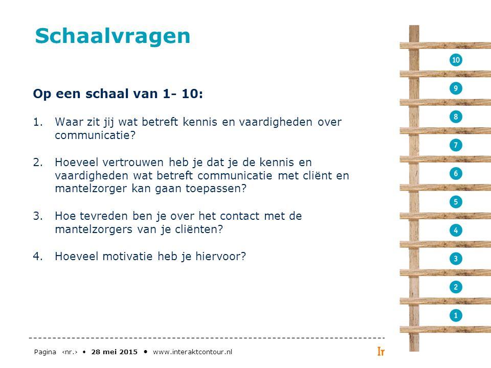 Pagina ‹nr.› 28 mei 2015 www.interaktcontour.nl Schaalvragen Op een schaal van 1- 10: 1.Waar zit jij wat betreft kennis en vaardigheden over communica