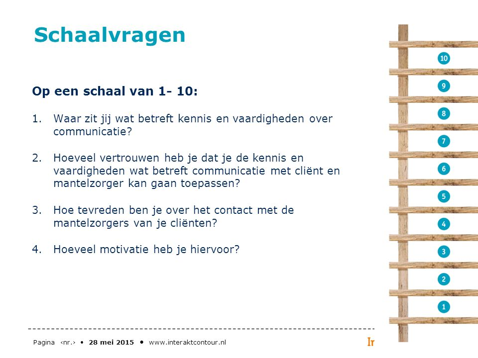 Pagina ‹nr.› 28 mei 2015 www.interaktcontour.nl