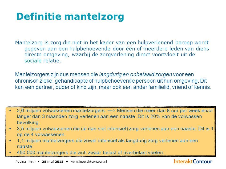 Pagina ‹nr.› 28 mei 2015 www.interaktcontour.nl Definitie mantelzorg Mantelzorg is zorg die niet in het kader van een hulpverlenend beroep wordt gegev