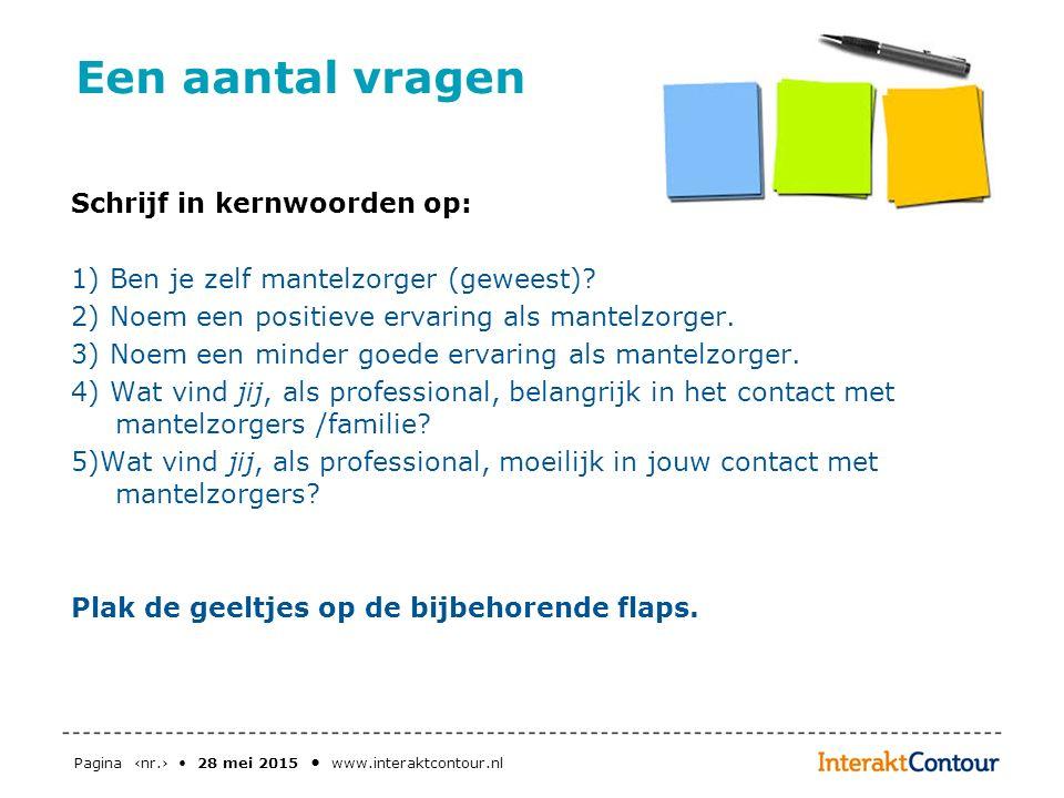 Pagina ‹nr.› 28 mei 2015 www.interaktcontour.nl Een aantal vragen Schrijf in kernwoorden op: 1) Ben je zelf mantelzorger (geweest)? 2) Noem een positi