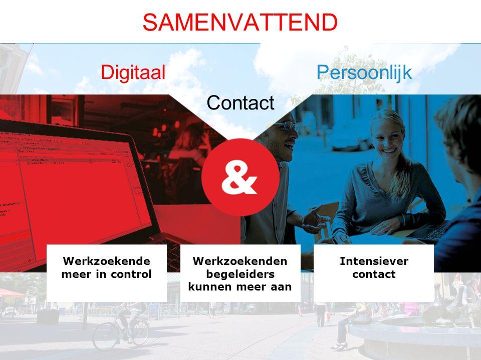 SAMENVATTEND Werkzoekenden begeleiders kunnen meer aan Intensiever contact Werkzoekende meer in control DigitaalPersoonlijk Contact