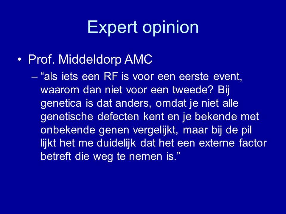 Onze eigen experts: (Hofstee, Zweegman) Proberen pil te stoppen, indien geen alternatieven mogelijk pil doorgeven, uitleg dat risico's niet duidelijk zijn