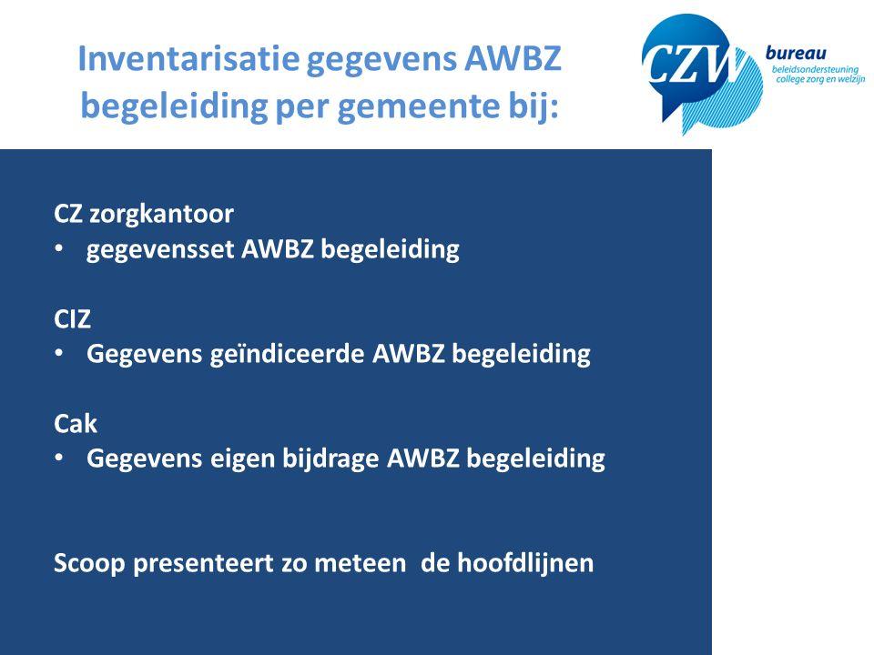 Wie leveren AWBZ begeleiding, stavaza Walcheren 48 organisaties /instellingen 19 eenpitters / zzp-ers/ zorgboerderijen Oosterschelderegio 63 organisatie / instellingen 39 eenpitters / zzp-ers /zorgboerderijen Zeeuws Vlaanderen 39 organisaties / instellingen 19 eenpitters / zzp-ers / zorgboerderijen 5
