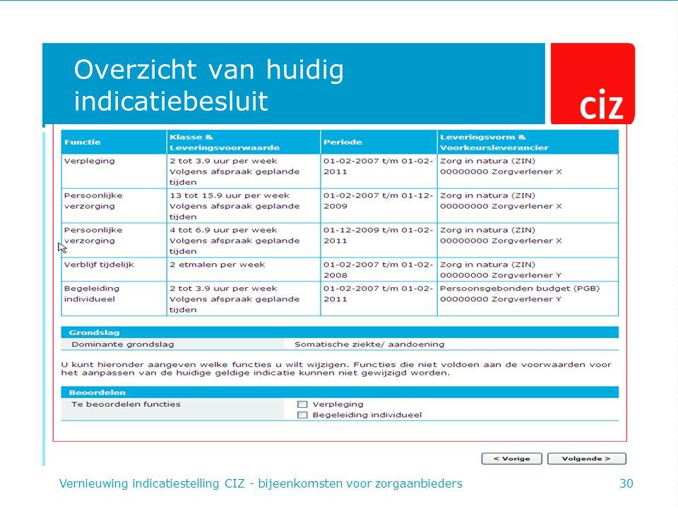 Overzicht van huidig indicatiebesluit Vernieuwing indicatiestelling CIZ - bijeenkomsten voor zorgaanbieders30