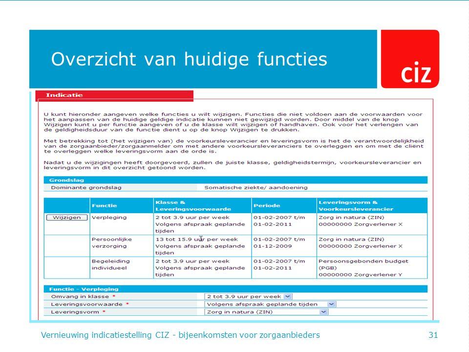 Overzicht van huidige functies Vernieuwing indicatiestelling CIZ - bijeenkomsten voor zorgaanbieders31