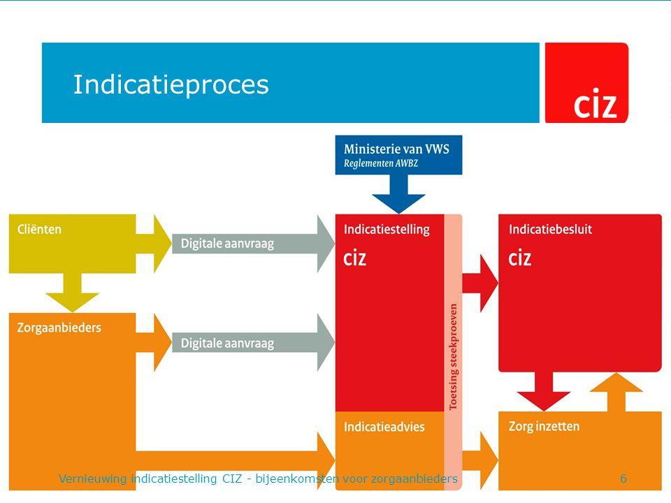 Indicatieproces Vernieuwing indicatiestelling CIZ - bijeenkomsten voor zorgaanbieders6