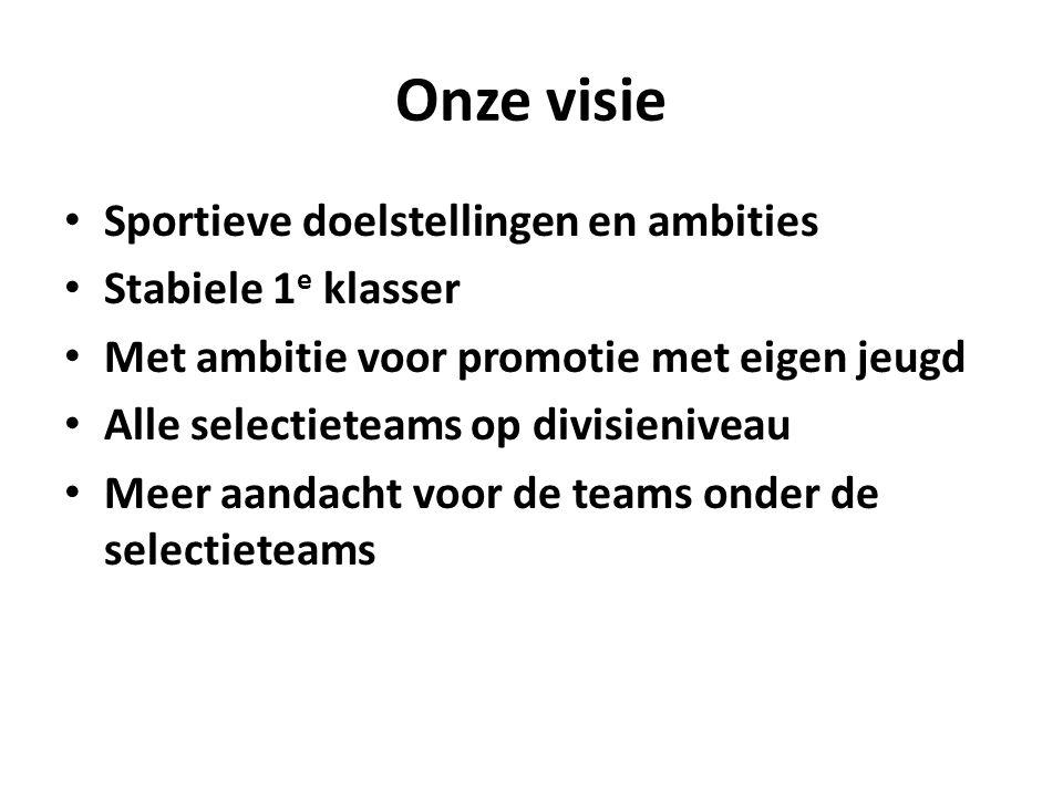 Onze visie Sportieve doelstellingen en ambities Stabiele 1 e klasser Met ambitie voor promotie met eigen jeugd Alle selectieteams op divisieniveau Meer aandacht voor de teams onder de selectieteams