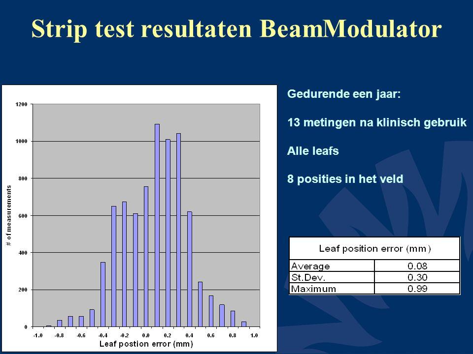 Strip test resultaten BeamModulator Gedurende een jaar: 13 metingen na klinisch gebruik Alle leafs 8 posities in het veld