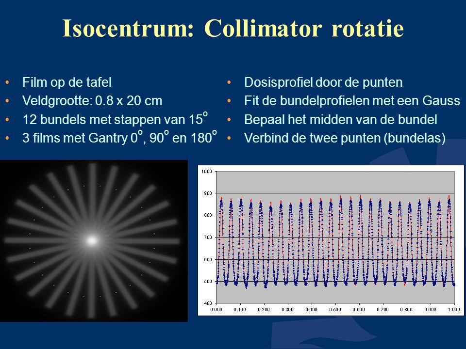 Isocentrum: Collimator rotatie Film op de tafel Veldgrootte: 0.8 x 20 cm 12 bundels met stappen van 15 o 3 films met Gantry 0 o, 90 o en 180 o Dosisprofiel door de punten Fit de bundelprofielen met een Gauss Bepaal het midden van de bundel Verbind de twee punten (bundelas)