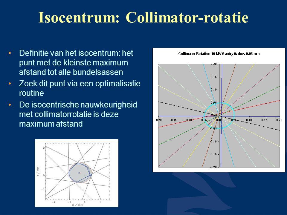 Isocentrum: Collimator-rotatie Definitie van het isocentrum: het punt met de kleinste maximum afstand tot alle bundelsassen Zoek dit punt via een optimalisatie routine De isocentrische nauwkeurigheid met collimatorrotatie is deze maximum afstand