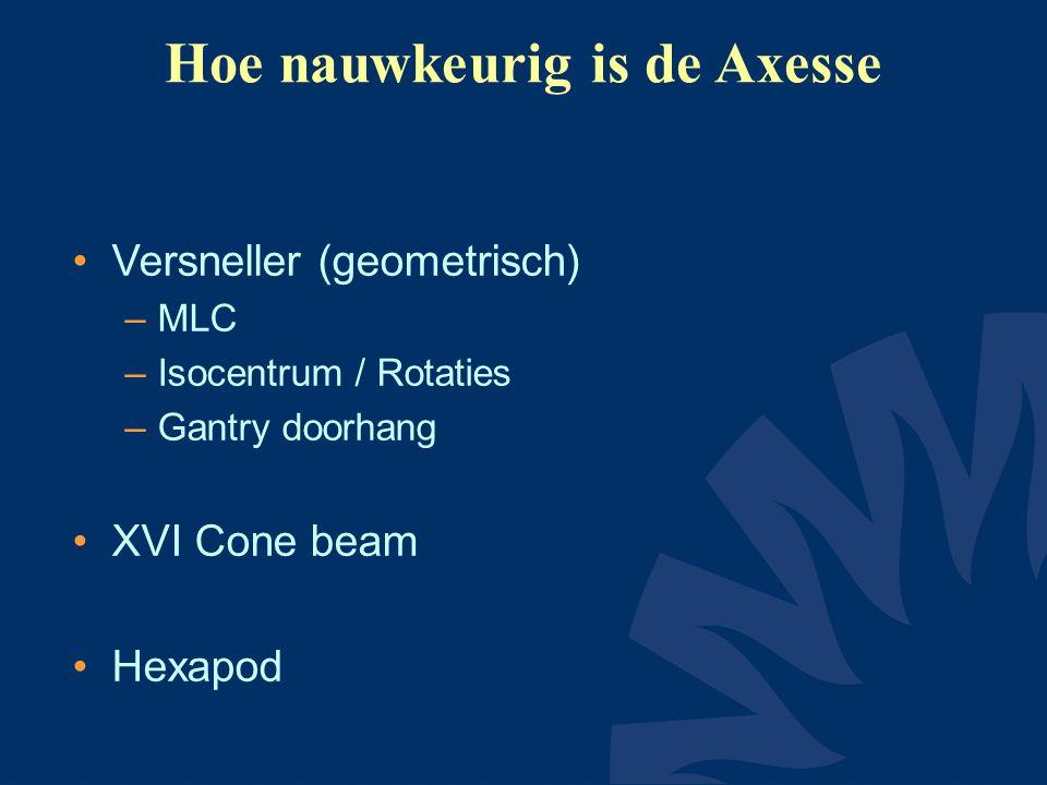 Hoe nauwkeurig is de Axesse Versneller (geometrisch) –MLC –Isocentrum / Rotaties –Gantry doorhang XVI Cone beam Hexapod