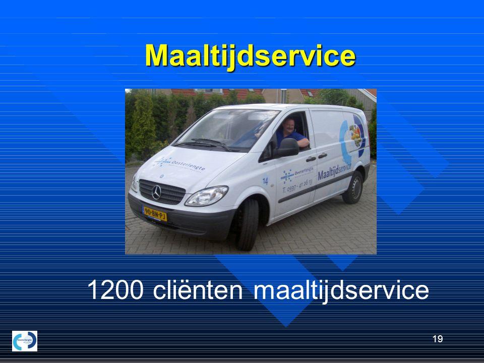 19 1200 cliënten maaltijdservice Maaltijdservice