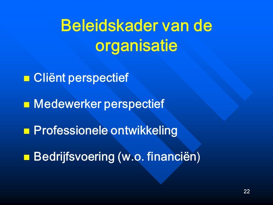 22 Beleidskader van de organisatie Cliënt perspectief Medewerker perspectief Professionele ontwikkeling Bedrijfsvoering (w.o.