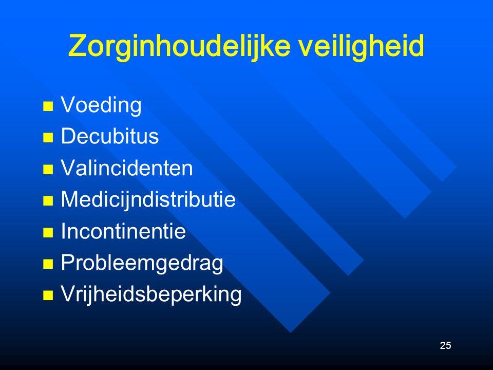 25 Zorginhoudelijke veiligheid Voeding Decubitus Valincidenten Medicijndistributie Incontinentie Probleemgedrag Vrijheidsbeperking