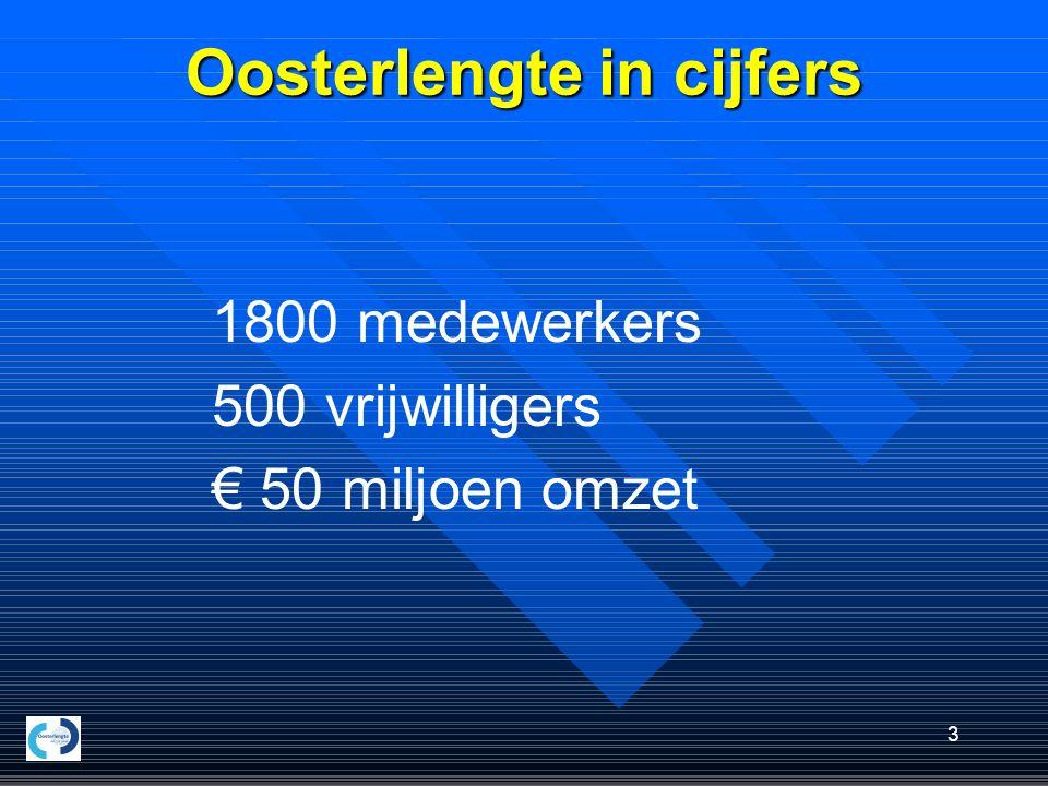 3 Oosterlengte in cijfers 1800 medewerkers 500 vrijwilligers € 50 miljoen omzet