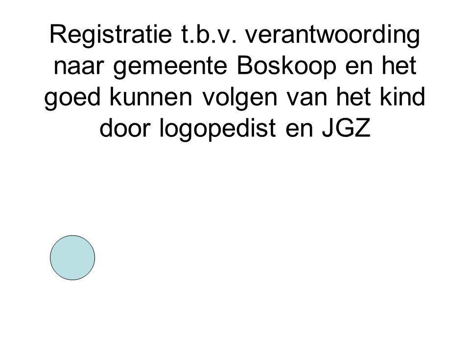 Registratie t.b.v. verantwoording naar gemeente Boskoop en het goed kunnen volgen van het kind door logopedist en JGZ