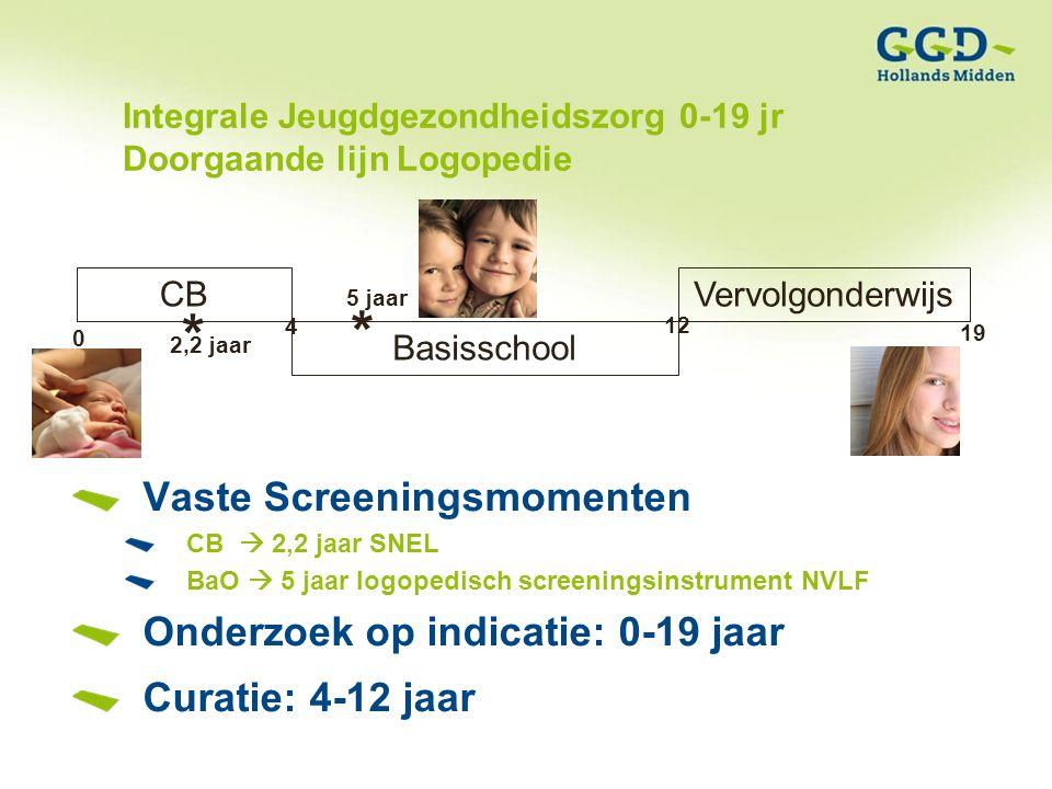 Integrale Jeugdgezondheidszorg 0-19 jr Doorgaande lijn Logopedie Vaste Screeningsmomenten CB  2,2 jaar SNEL BaO  5 jaar logopedisch screeningsinstru