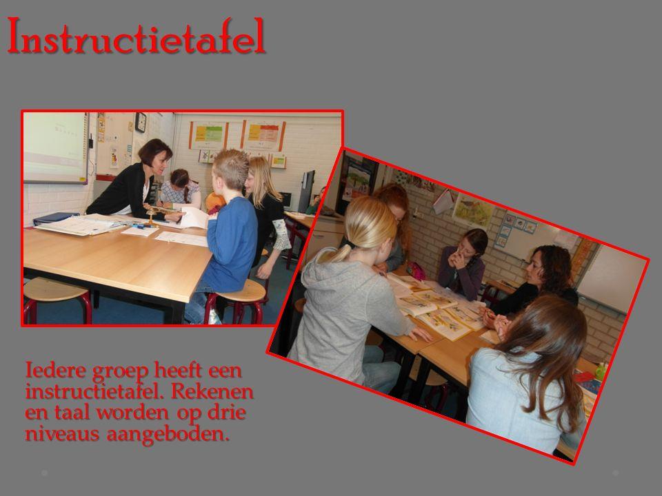 Instructietafel Iedere groep heeft een instructietafel.