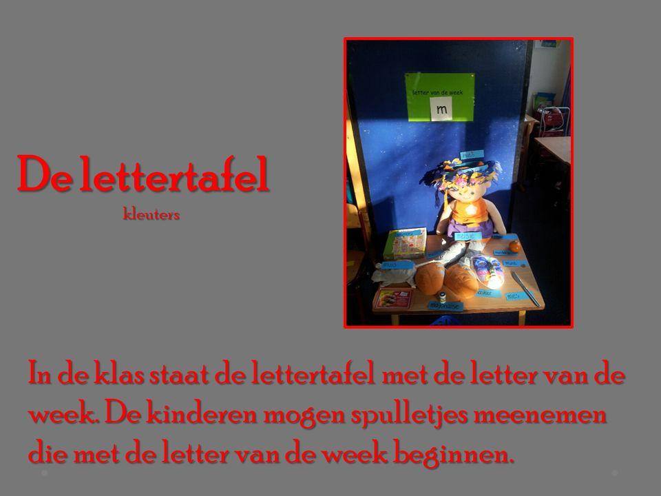 De lettertafel kleuters In de klas staat de lettertafel met de letter van de week.