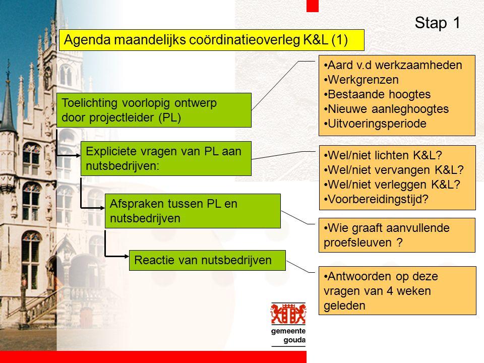 Agenda maandelijks coördinatieoverleg K&L (1) Toelichting voorlopig ontwerp door projectleider (PL) Expliciete vragen van PL aan nutsbedrijven: Afspra