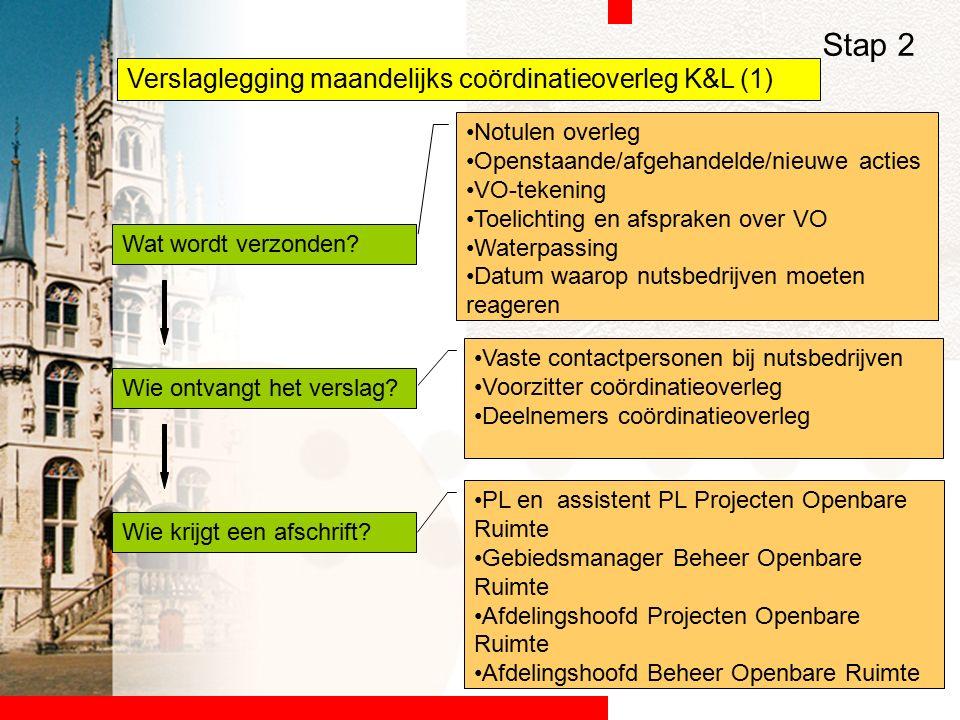 Verslaglegging maandelijks coördinatieoverleg K&L (1) Wat wordt verzonden? Wie ontvangt het verslag? Wie krijgt een afschrift? Stap 2 Notulen overleg
