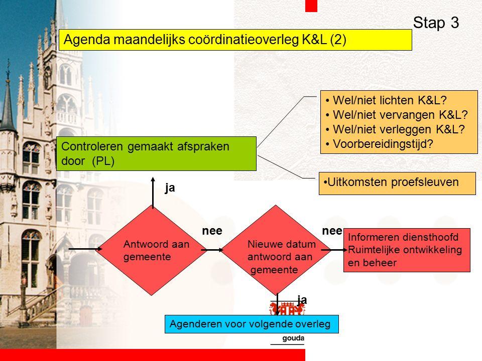 Agenda maandelijks coördinatieoverleg K&L (3+volgend) Definitief ontwerp gereed Bestek gereed Start uitvoering Stap 4 Uitreiken aan nutsbedrijven Per e-mail versturen Beleggen startoverleg met nutsbedrijven Afvoeren project van notulen coördinatieoverleg K&L