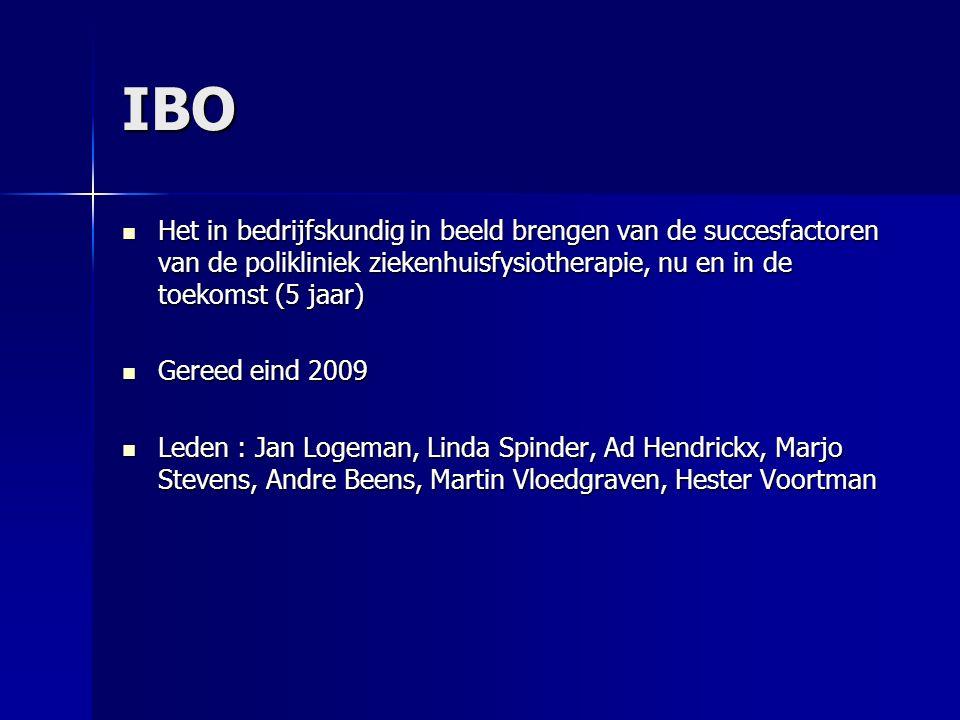 IBO Het in bedrijfskundig in beeld brengen van de succesfactoren van de polikliniek ziekenhuisfysiotherapie, nu en in de toekomst (5 jaar) Het in bedrijfskundig in beeld brengen van de succesfactoren van de polikliniek ziekenhuisfysiotherapie, nu en in de toekomst (5 jaar) Gereed eind 2009 Gereed eind 2009 Leden : Jan Logeman, Linda Spinder, Ad Hendrickx, Marjo Stevens, Andre Beens, Martin Vloedgraven, Hester Voortman Leden : Jan Logeman, Linda Spinder, Ad Hendrickx, Marjo Stevens, Andre Beens, Martin Vloedgraven, Hester Voortman