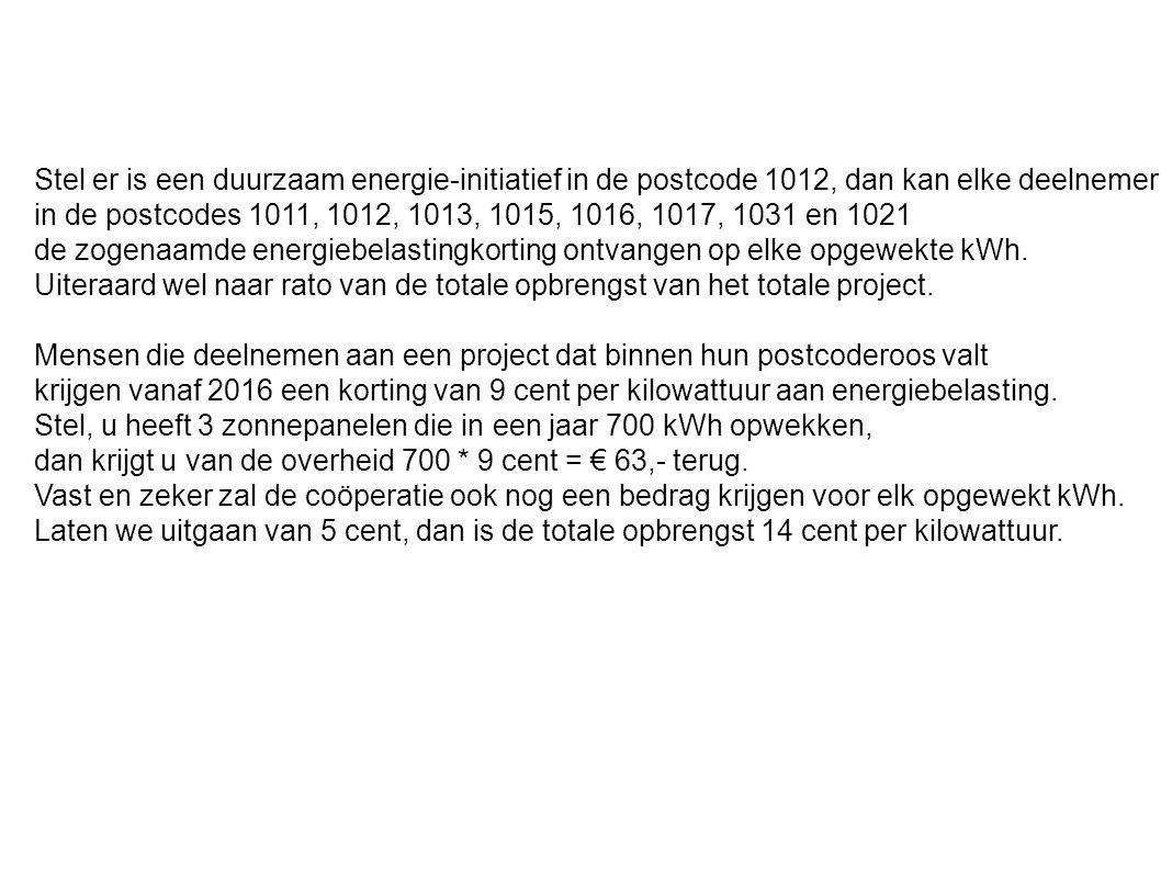 Stel er is een duurzaam energie-initiatief in de postcode 1012, dan kan elke deelnemer in de postcodes 1011, 1012, 1013, 1015, 1016, 1017, 1031 en 1021 de zogenaamde energiebelastingkorting ontvangen op elke opgewekte kWh.