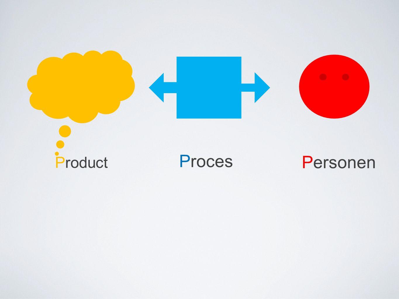 Product Proces Personen