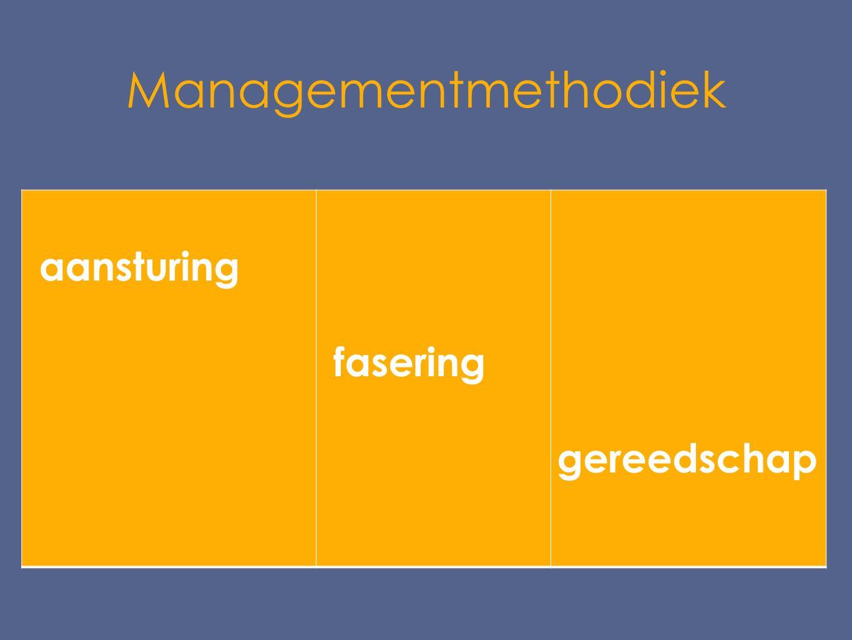 Managementmethodiek aansturing fasering gereedschap