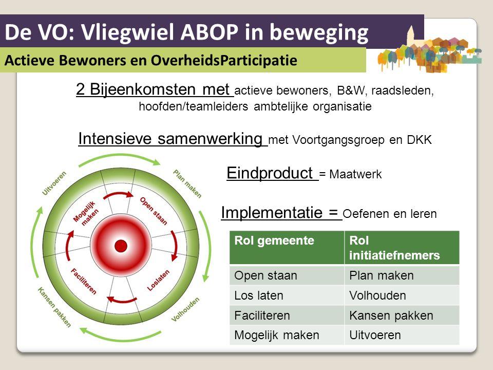De VO: Vliegwiel ABOP in beweging Actieve Bewoners en OverheidsParticipatie 2 Bijeenkomsten met actieve bewoners, B&W, raadsleden, hoofden/teamleiders