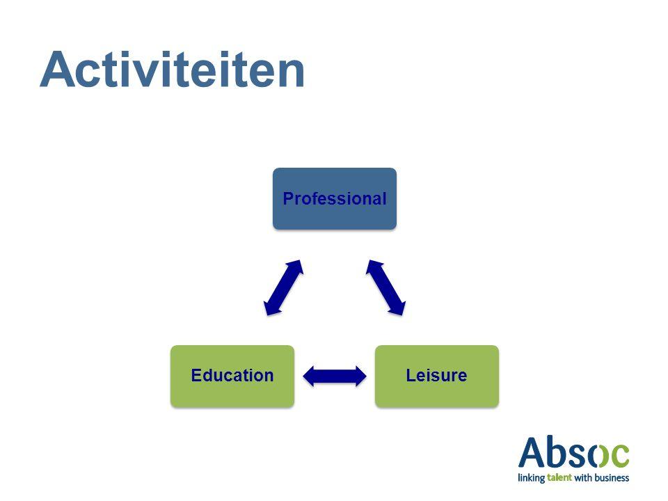 Activiteiten ProfessionalLeisureEducation