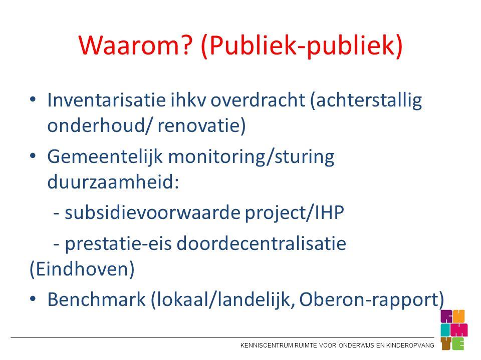 KENNISCENTRUM RUIMTE VOOR ONDERWIJS EN KINDEROPVANG Waarom? (Publiek-publiek) Inventarisatie ihkv overdracht (achterstallig onderhoud/ renovatie) Geme