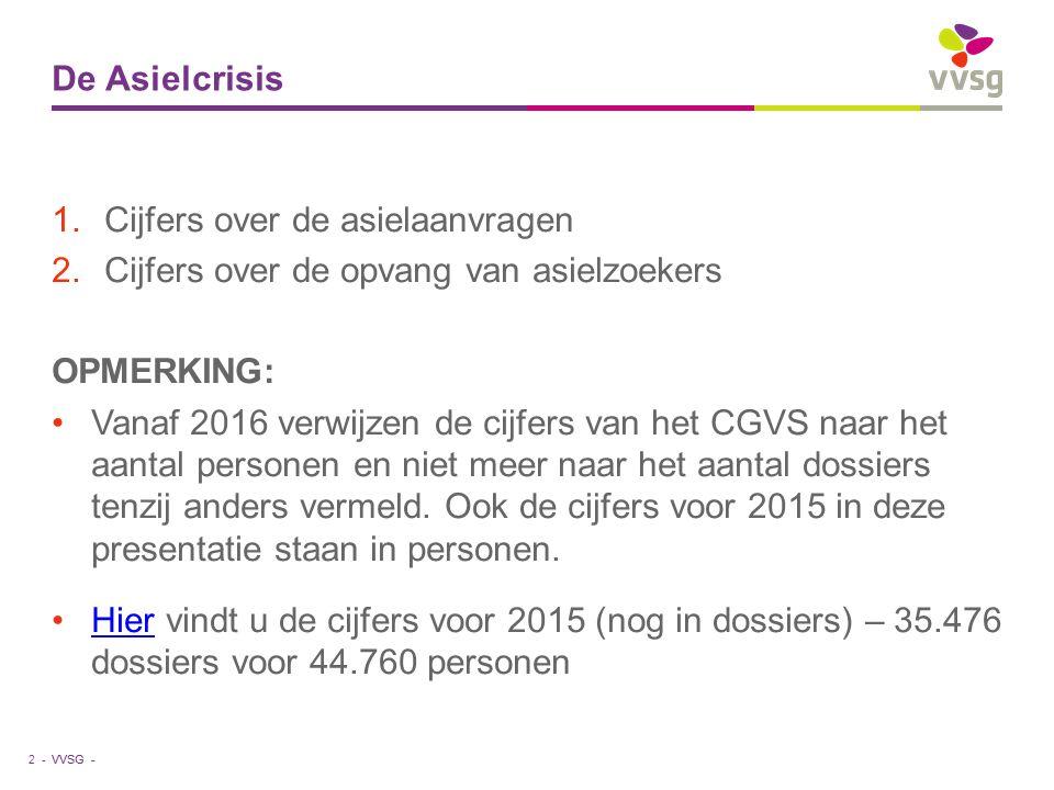 VVSG - De Asielcrisis 1.Cijfers over de asielaanvragen 2.Cijfers over de opvang van asielzoekers OPMERKING: Vanaf 2016 verwijzen de cijfers van het CG
