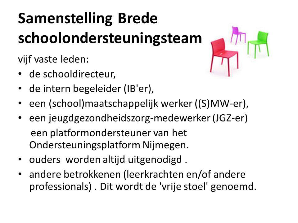 Samenstelling Brede schoolondersteuningsteam vijf vaste leden: de schooldirecteur, de intern begeleider (IB er), een (school)maatschappelijk werker ((S)MW-er), een jeugdgezondheidszorg-medewerker (JGZ-er) een platformondersteuner van het Ondersteuningsplatform Nijmegen.