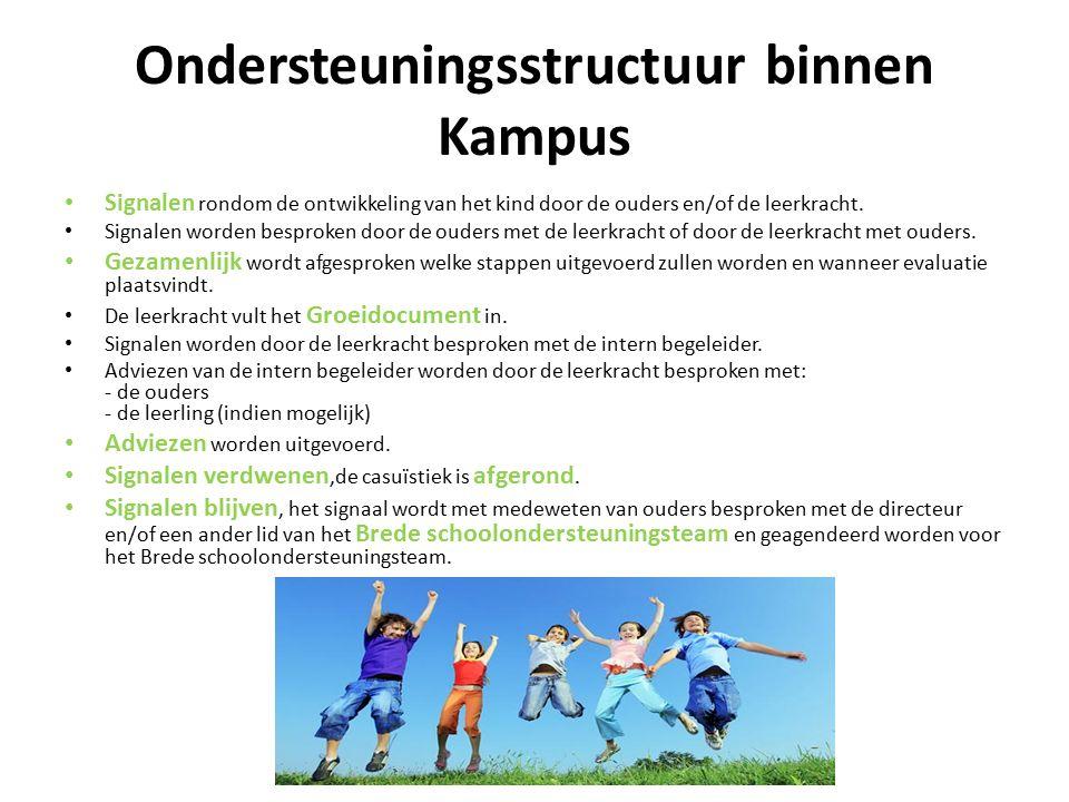 Ondersteuningsstructuur binnen Kampus Signalen rondom de ontwikkeling van het kind door de ouders en/of de leerkracht.
