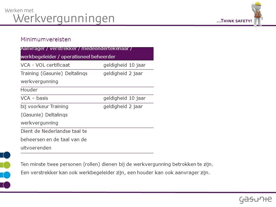 Minimumvereisten Aanvrager / verstrekker / medeondertekenaar / werkbegeleider / operationeel beheerder VCA - VOL certificaat geldigheid 10 jaar Training (Gasunie) Deltalinqsgeldigheid 2 jaar werkvergunning Houder VCA – basis geldigheid 10 jaar bij voorkeur Training geldigheid 2 jaar (Gasunie) Deltalinqs werkvergunning Dient de Nederlandse taal te beheersen en de taal van de uitvoerenden Ten minste twee personen (rollen) dienen bij de werkvergunning betrokken te zijn.