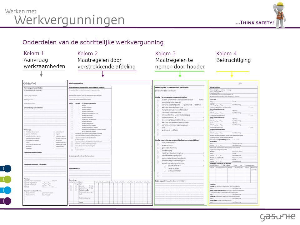 Onderdelen van de schriftelijke werkvergunning Kolom 1 Aanvraag werkzaamheden Kolom 2 Maatregelen door verstrekkende afdeling Kolom 3 Maatregelen te nemen door houder Kolom 4 Bekrachtiging