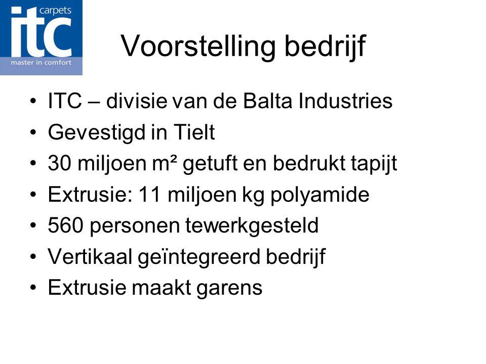 Voorstelling bedrijf ITC – divisie van de Balta Industries Gevestigd in Tielt 30 miljoen m² getuft en bedrukt tapijt Extrusie: 11 miljoen kg polyamide 560 personen tewerkgesteld Vertikaal geïntegreerd bedrijf Extrusie maakt garens